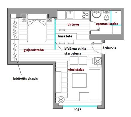 dzīvokļa plānojums